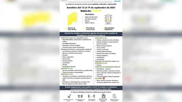 Al fin, regresa Quintana Roo al amarillo en el Semáforo Epidemiológico Estatal