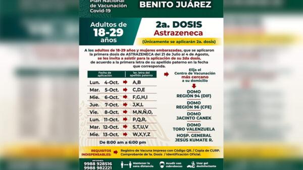 Cancún: Anuncian segunda dosis de Astra-Zéneca para veinteañeros